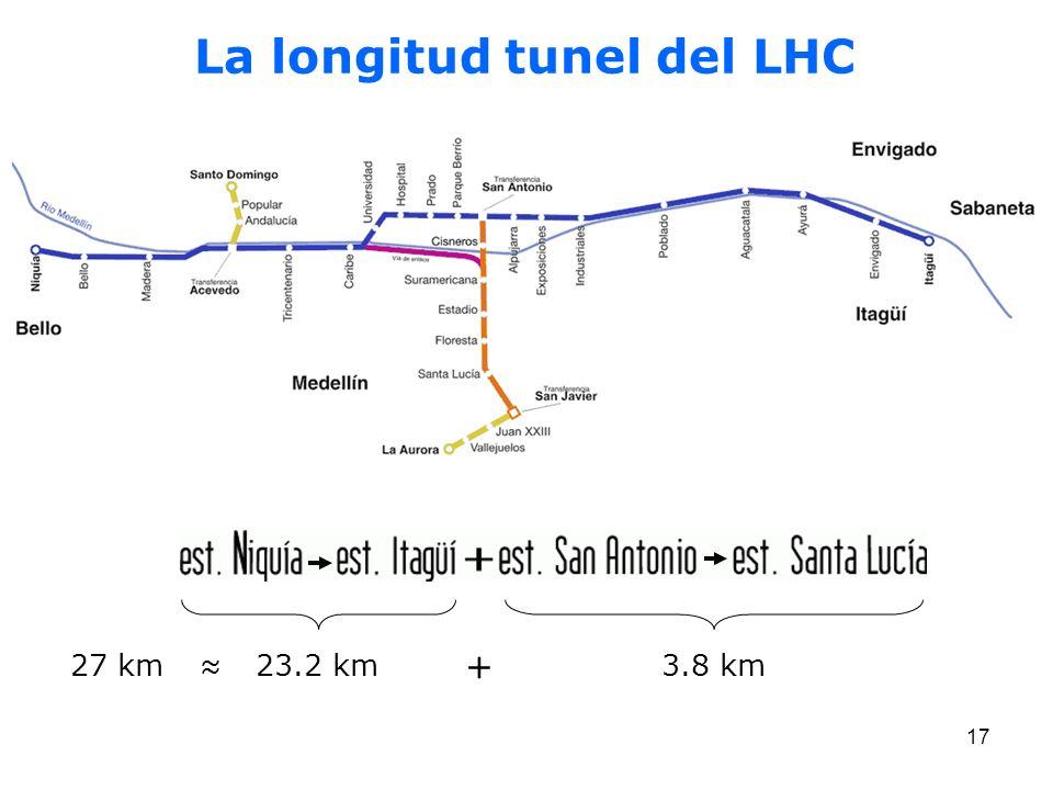 La longitud tunel del LHC