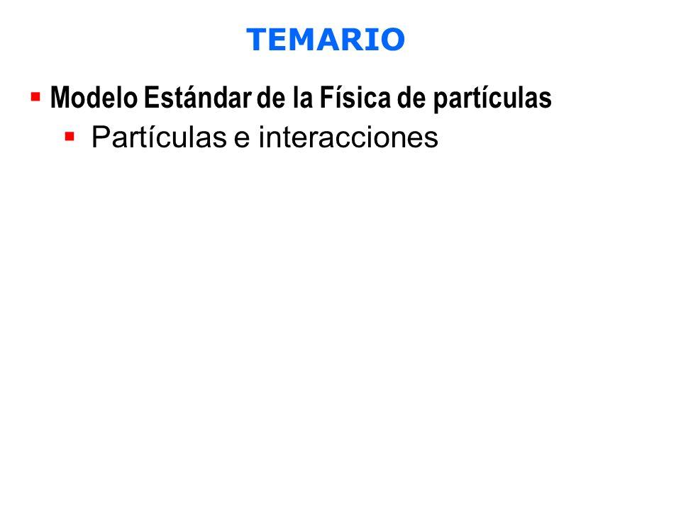 TEMARIO Modelo Estándar de la Física de partículas. Partículas e interacciones. ¿Cómo funciona un aceleradores de partículas
