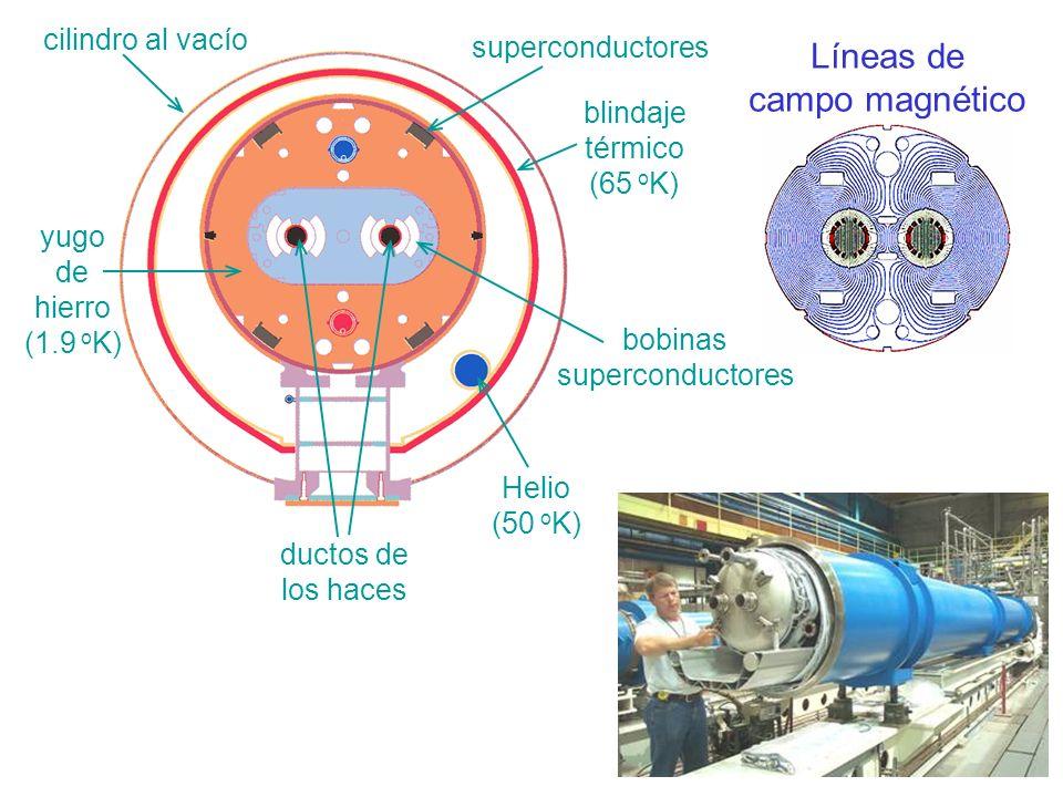 Líneas de campo magnético cilindro al vacío superconductores blindaje
