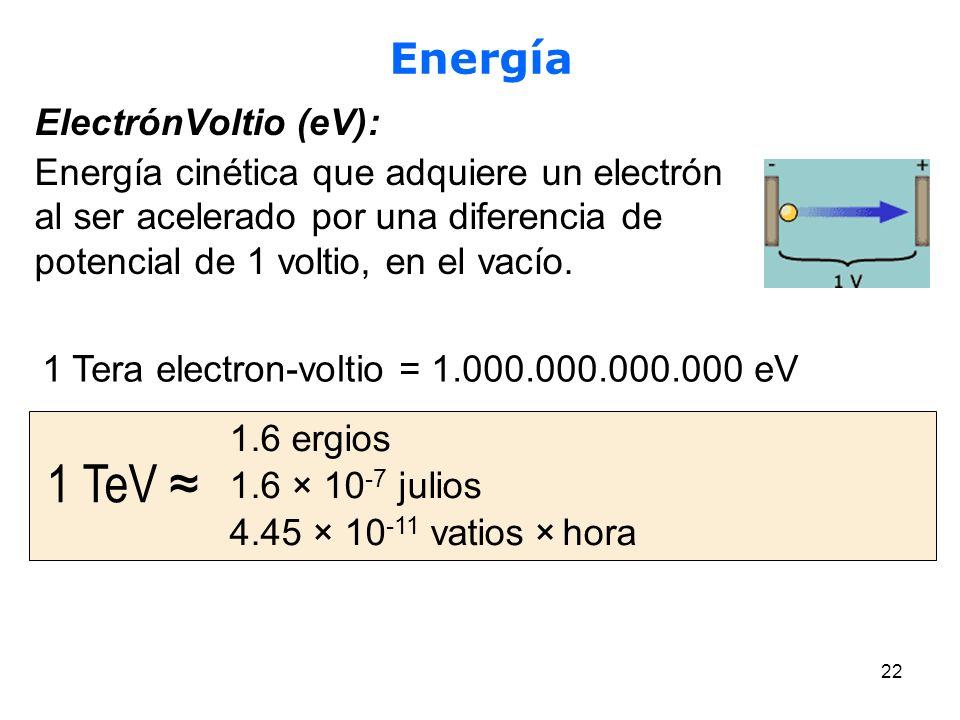 1 TeV ≈ Energía y Luminosidad ElectrónVoltio (eV):