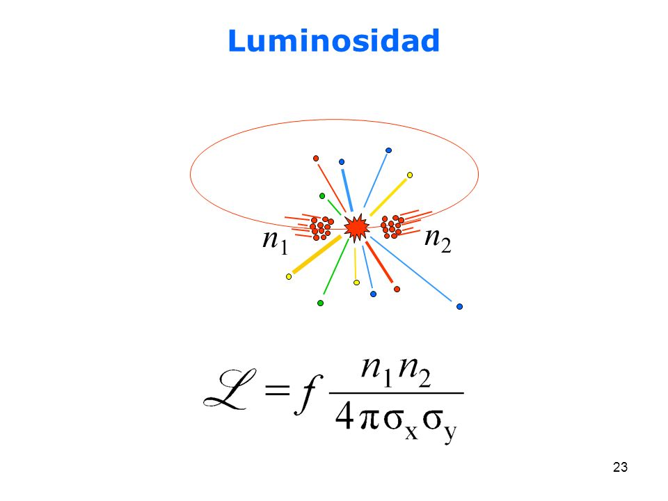 Luminosidad n1 n2