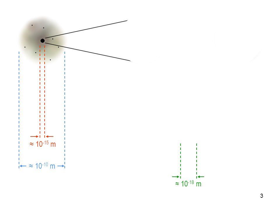 ≈ 10-15 m ≈ 10-10 m ≈ 10-18 m