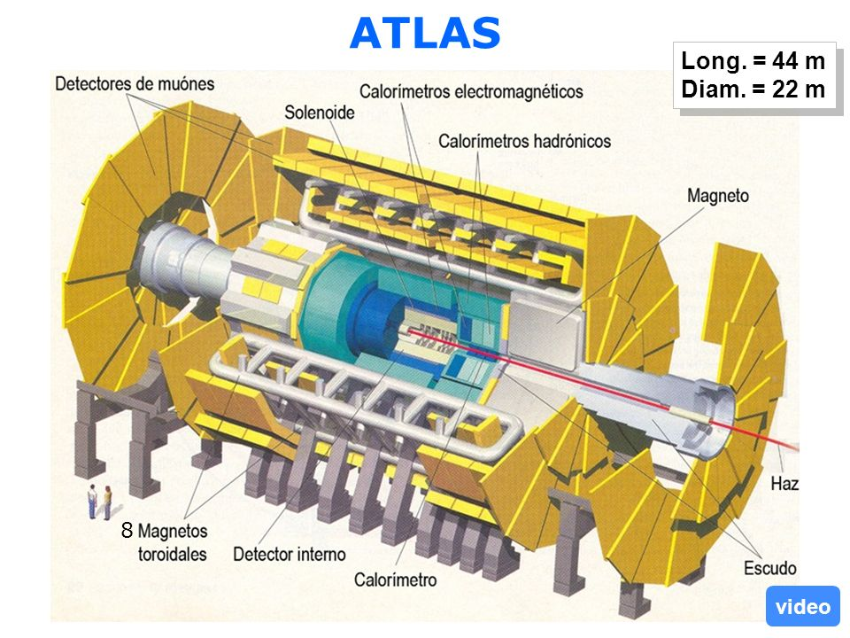 ATLAS 8 Long. = 44 m Diam. = 22 m video