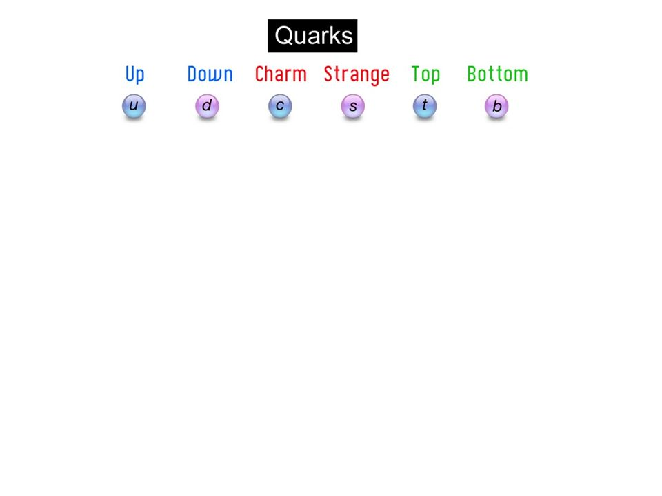 quark y antiquark estable
