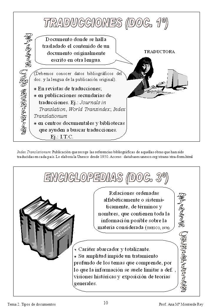 Index Translationum: Publicación que recoge las referencias bibliográficas de aquellas obras que han sido traducidas en cada país. Lo elabora la Unesco desde 1950. Acceso: databases.unesco.org/xtrans/xtra-form.html