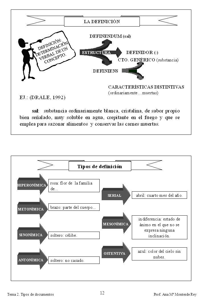 12 Tema 2. Tipos de documentos