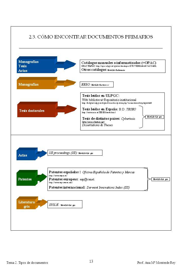 13 Tema 2. Tipos de documentos
