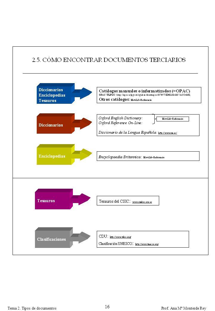 16 Tema 2. Tipos de documentos
