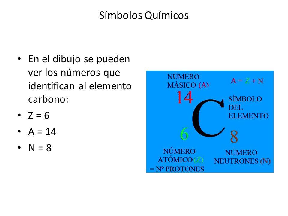 Símbolos Químicos En el dibujo se pueden ver los números que identifican al elemento carbono: Z = 6.