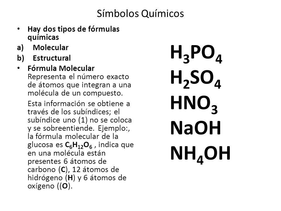 H3PO4 H2SO4 HNO3 NaOH NH4OH Símbolos Químicos
