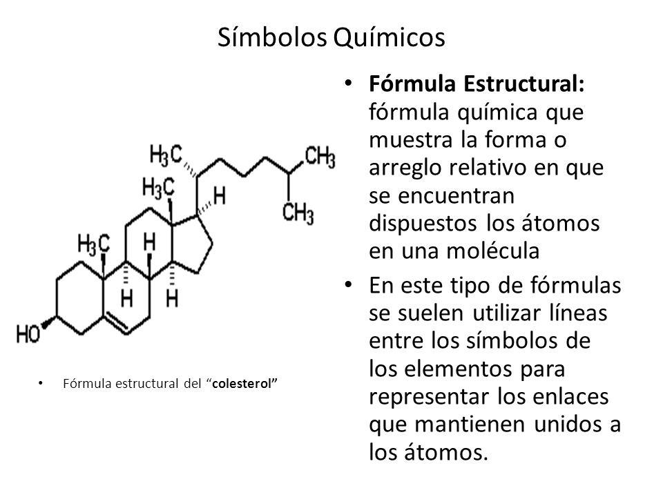 Símbolos Químicos