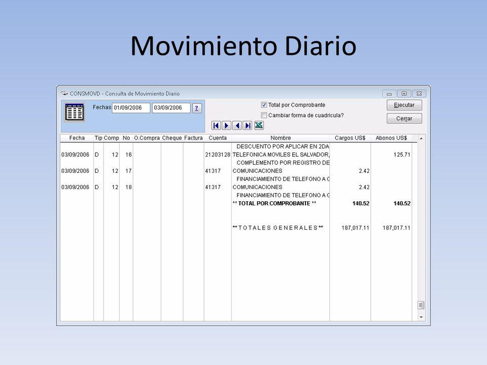 Movimiento Diario