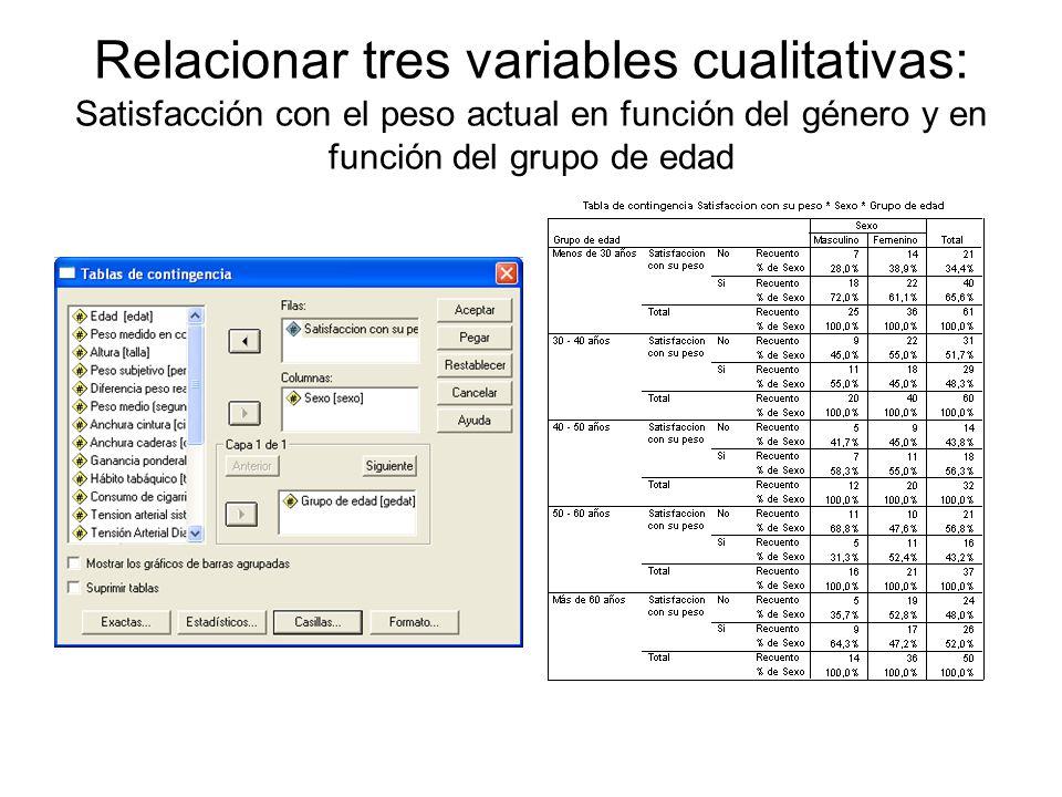 Relacionar tres variables cualitativas: Satisfacción con el peso actual en función del género y en función del grupo de edad