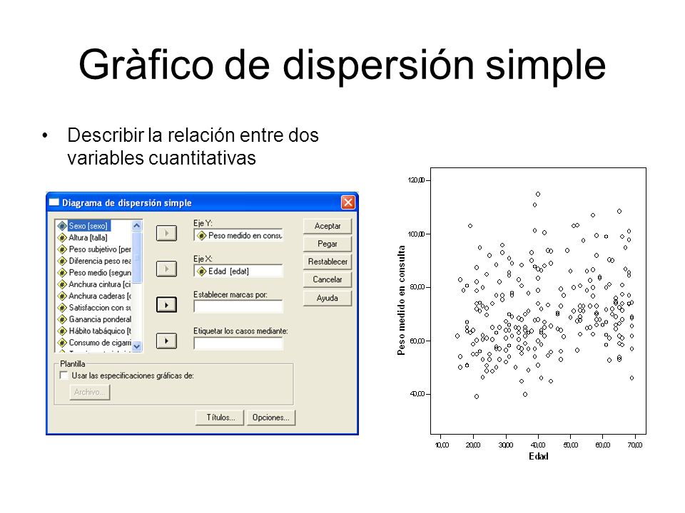 Gràfico de dispersión simple