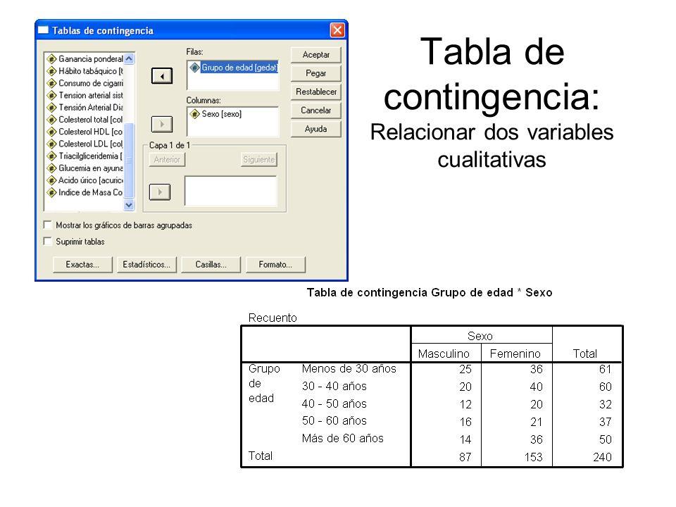 Tabla de contingencia: Relacionar dos variables cualitativas