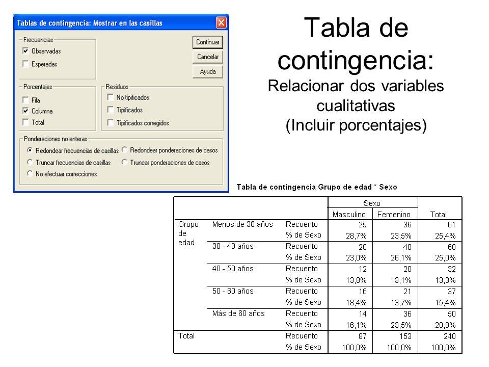 Tabla de contingencia: Relacionar dos variables cualitativas (Incluir porcentajes)
