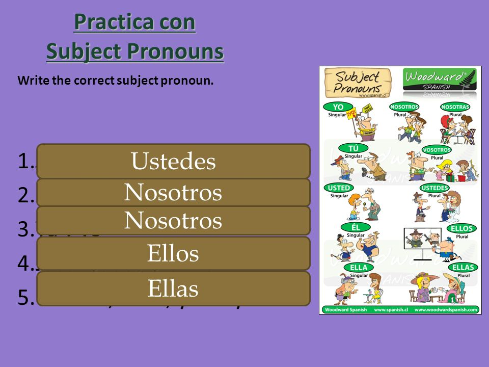 Practica con Subject Pronouns