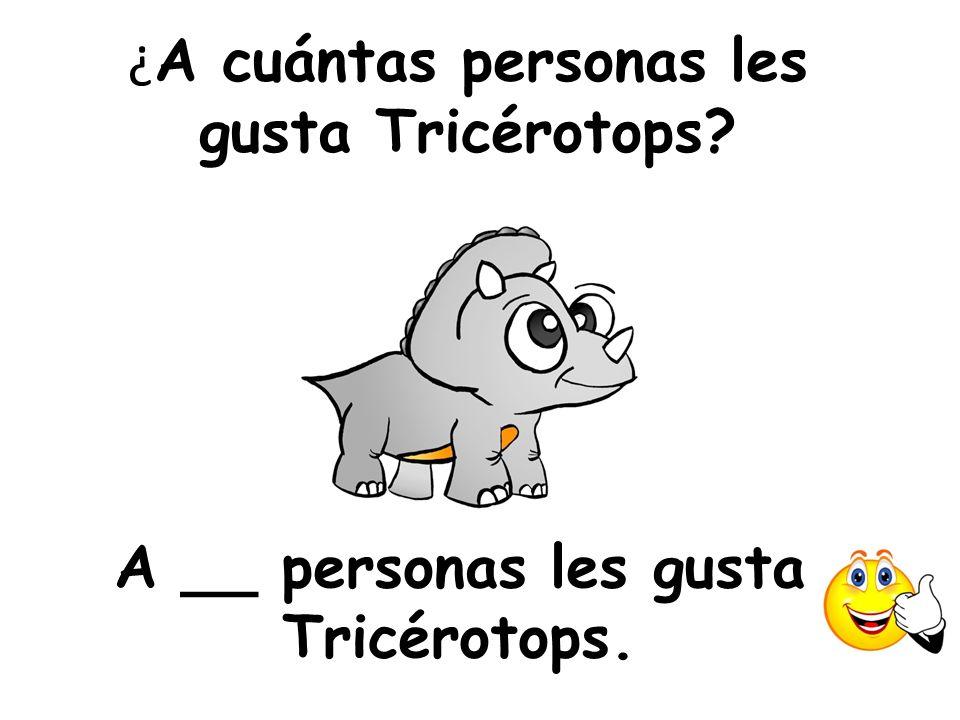 ¿A cuántas personas les gusta Tricérotops
