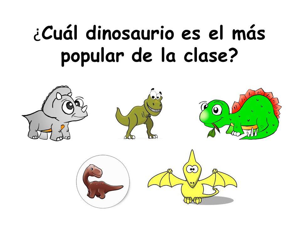 ¿Cuál dinosaurio es el más popular de la clase
