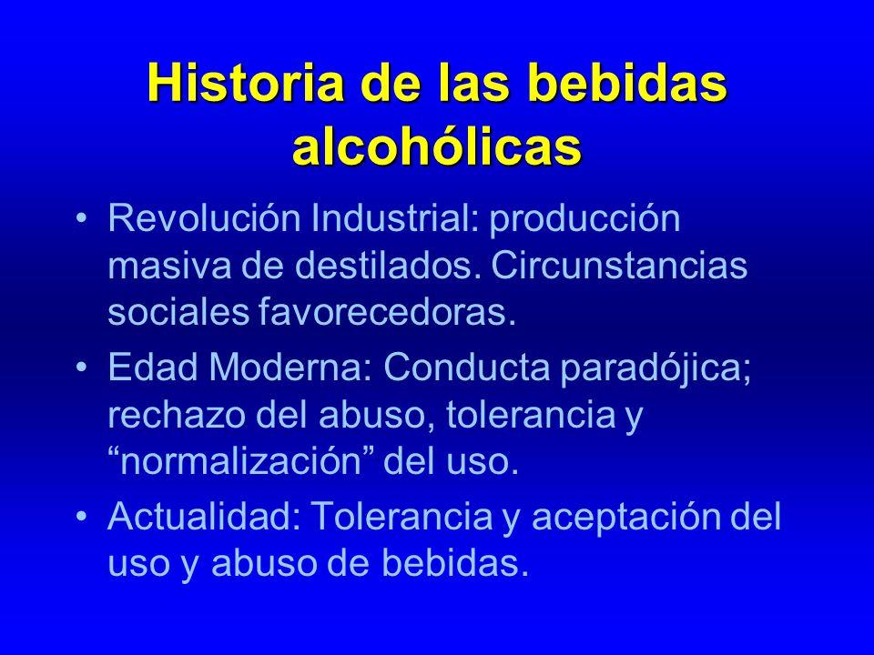 Historia de las bebidas alcohólicas