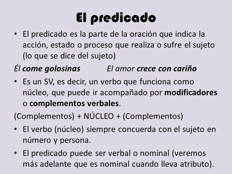 El predicado El predicado es la parte de la oración que indica la acción, estado o proceso que realiza o sufre el sujeto (lo que se dice del sujeto)