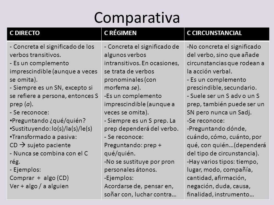 Comparativa C DIRECTO C RÉGIMEN C CIRCUNSTANCIAL