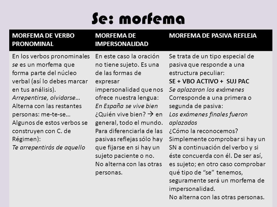 Se: morfema MORFEMA DE VERBO PRONOMINAL MORFEMA DE IMPERSONALIDAD
