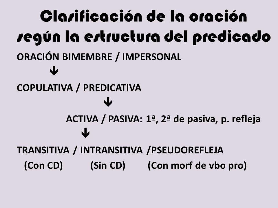 Clasificación de la oración según la estructura del predicado