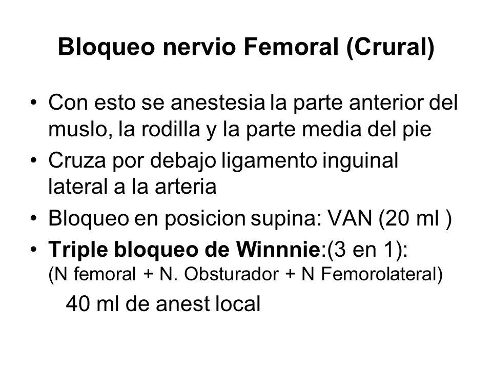Bloqueo nervio Femoral (Crural)