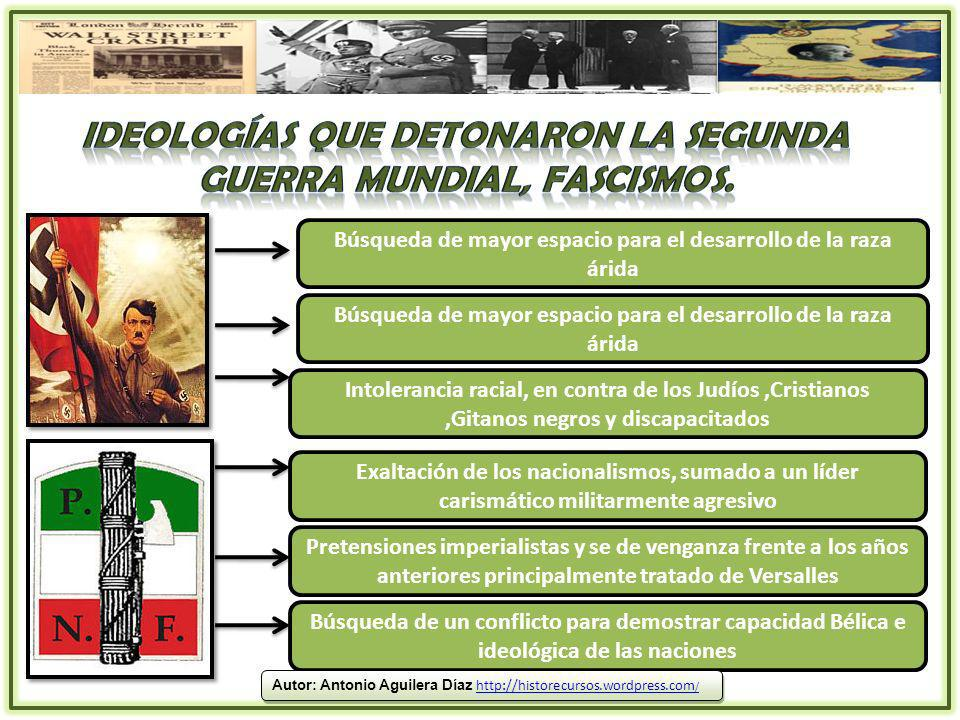 Ideologías que detonaron la Segunda guerra mundial, Fascismos.