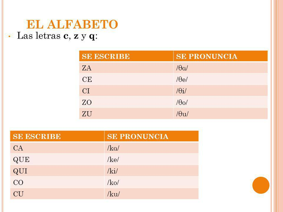 EL ALFABETO Las letras c, z y q: SE ESCRIBE SE PRONUNCIA ZA /θα/ CE