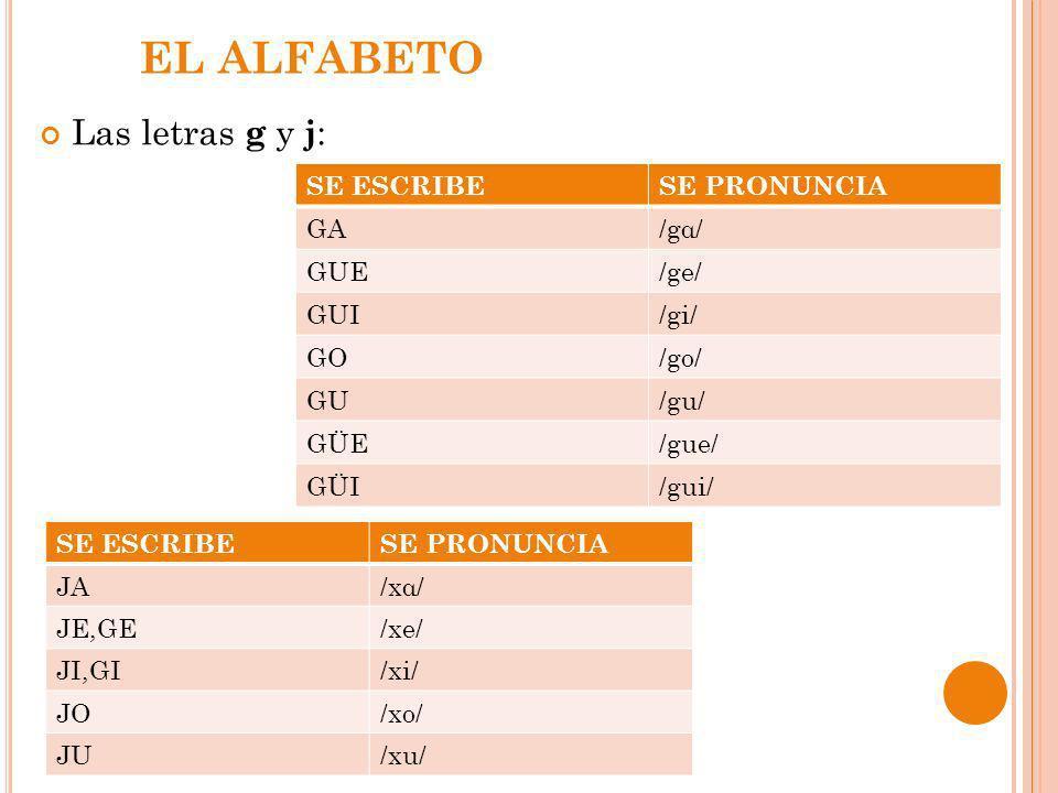 EL ALFABETO Las letras g y j: SE ESCRIBE SE PRONUNCIA GA /gα/ GUE /ge/