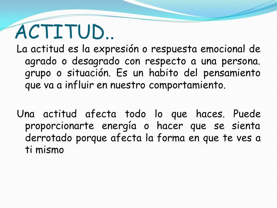 ACTITUD..