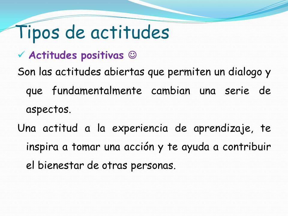 Tipos de actitudes Actitudes positivas 