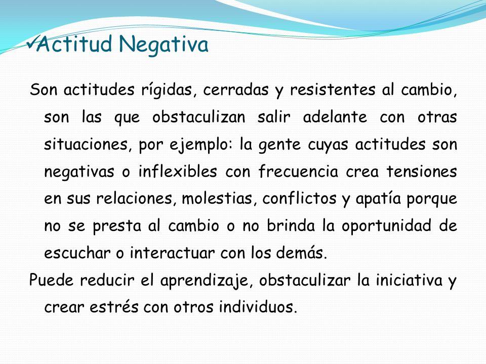 Actitud Negativa