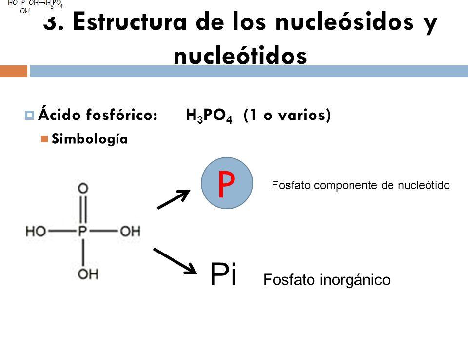 3. Estructura de los nucleósidos y nucleótidos