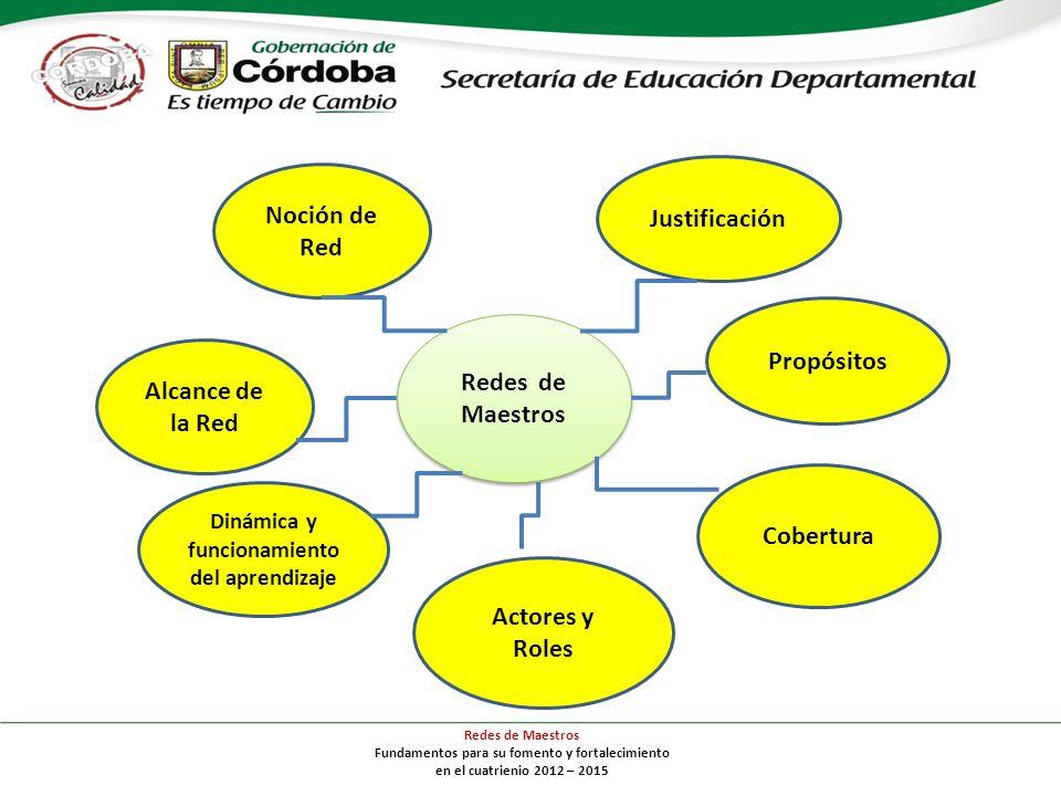 Dinámica y funcionamiento del aprendizaje