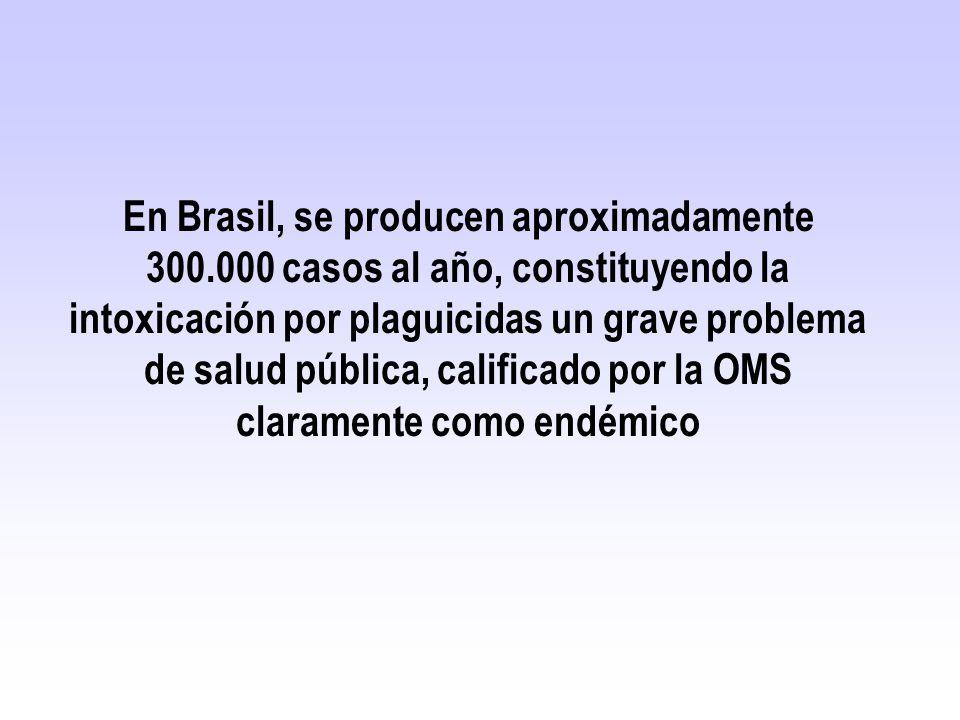 En Brasil, se producen aproximadamente 300