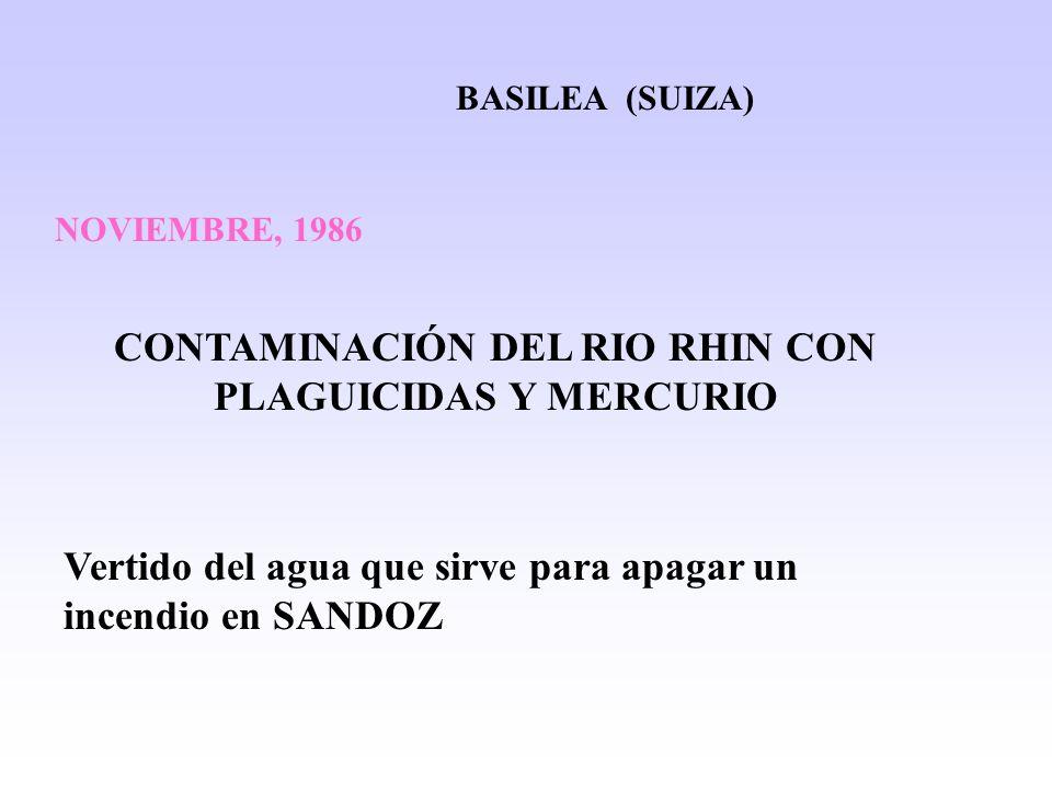 CONTAMINACIÓN DEL RIO RHIN CON PLAGUICIDAS Y MERCURIO