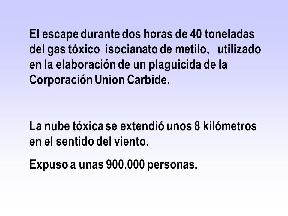 El escape durante dos horas de 40 toneladas del gas tóxico isocianato de metilo, utilizado en la elaboración de un plaguicida de la Corporación Union Carbide.