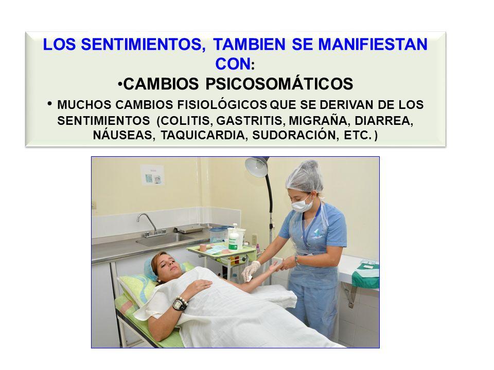 LOS SENTIMIENTOS, TAMBIEN SE MANIFIESTAN CON: CAMBIOS PSICOSOMÁTICOS