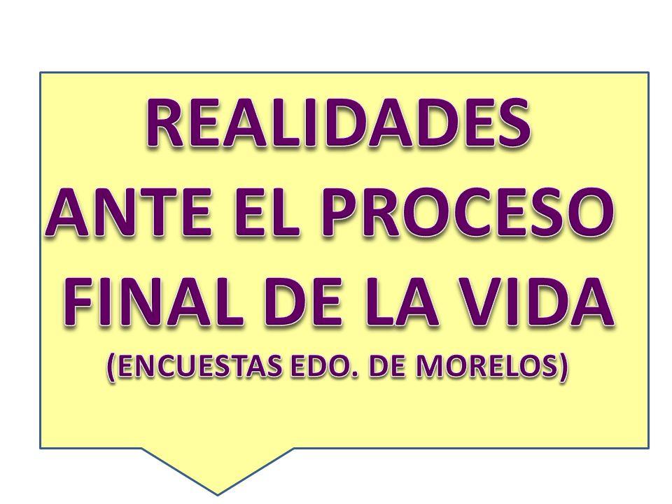 (ENCUESTAS EDO. DE MORELOS)