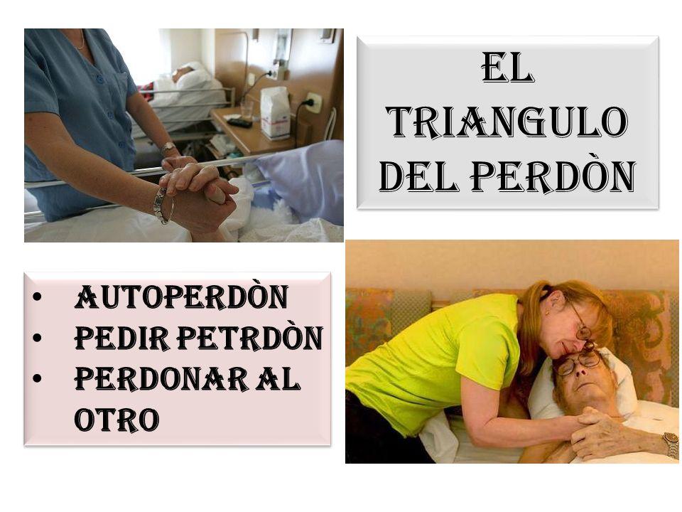 EL TRIANGULO DEL PERDÒN