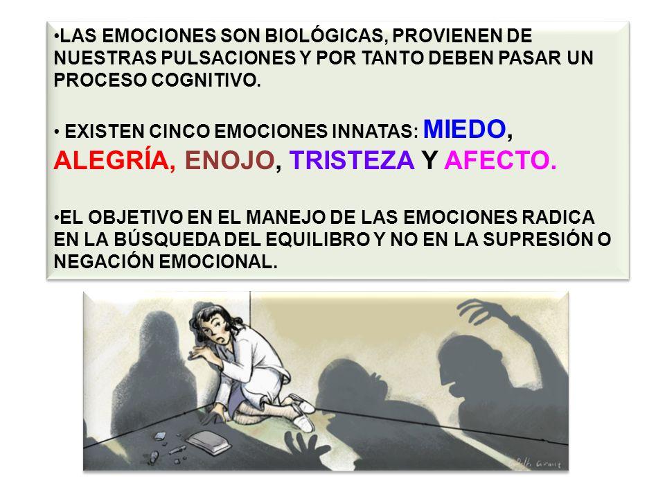 LAS EMOCIONES SON BIOLÓGICAS, PROVIENEN DE NUESTRAS PULSACIONES Y POR TANTO DEBEN PASAR UN PROCESO COGNITIVO.