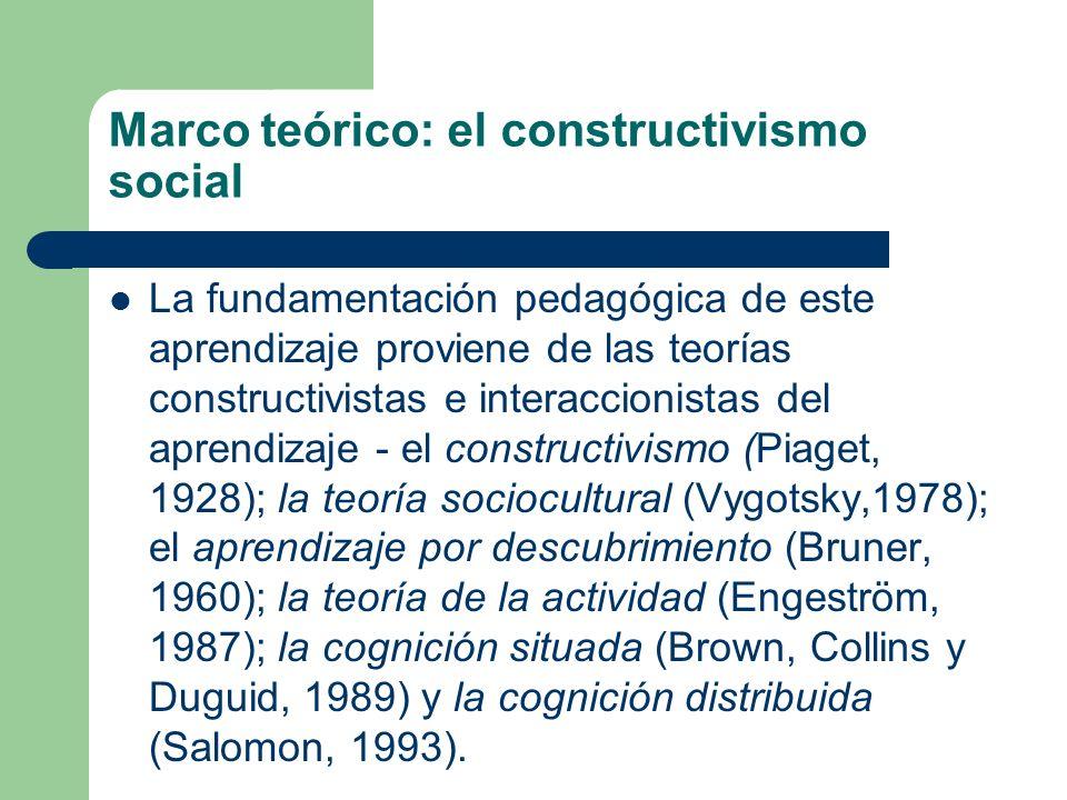 Marco teórico: el constructivismo social