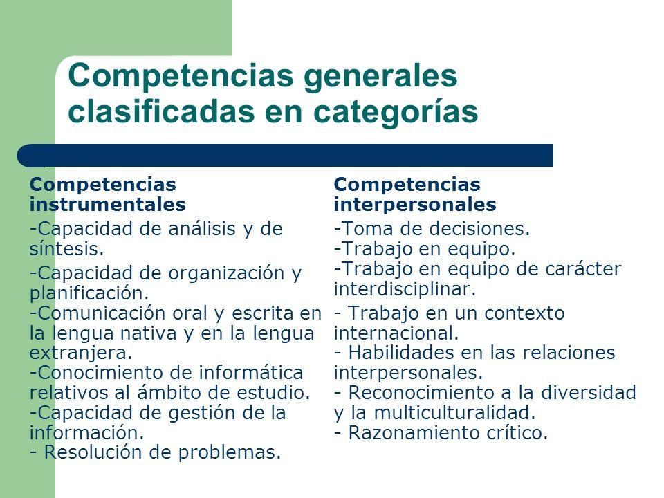 Competencias generales clasificadas en categorías