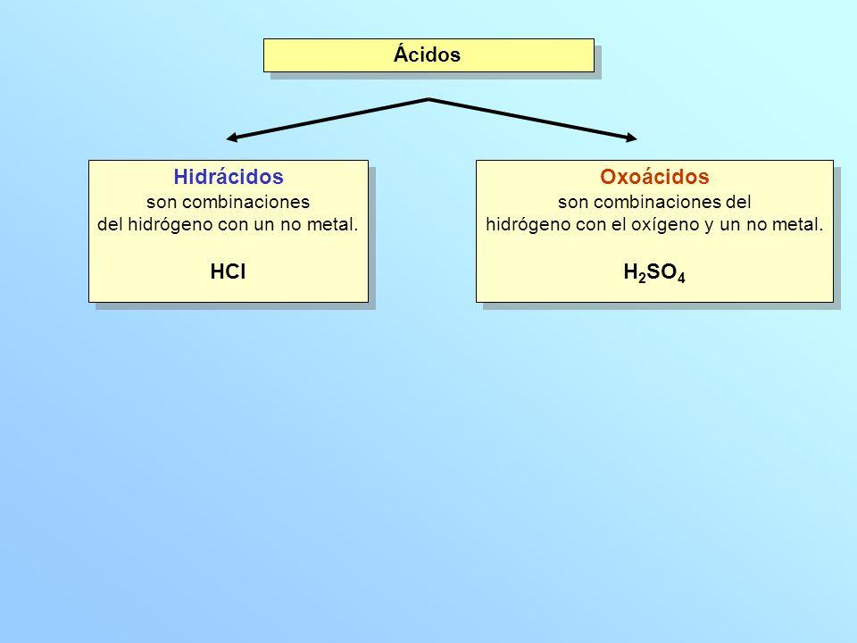 Hidrácidos HCl Oxoácidos H2SO4 Ácidos son combinaciones