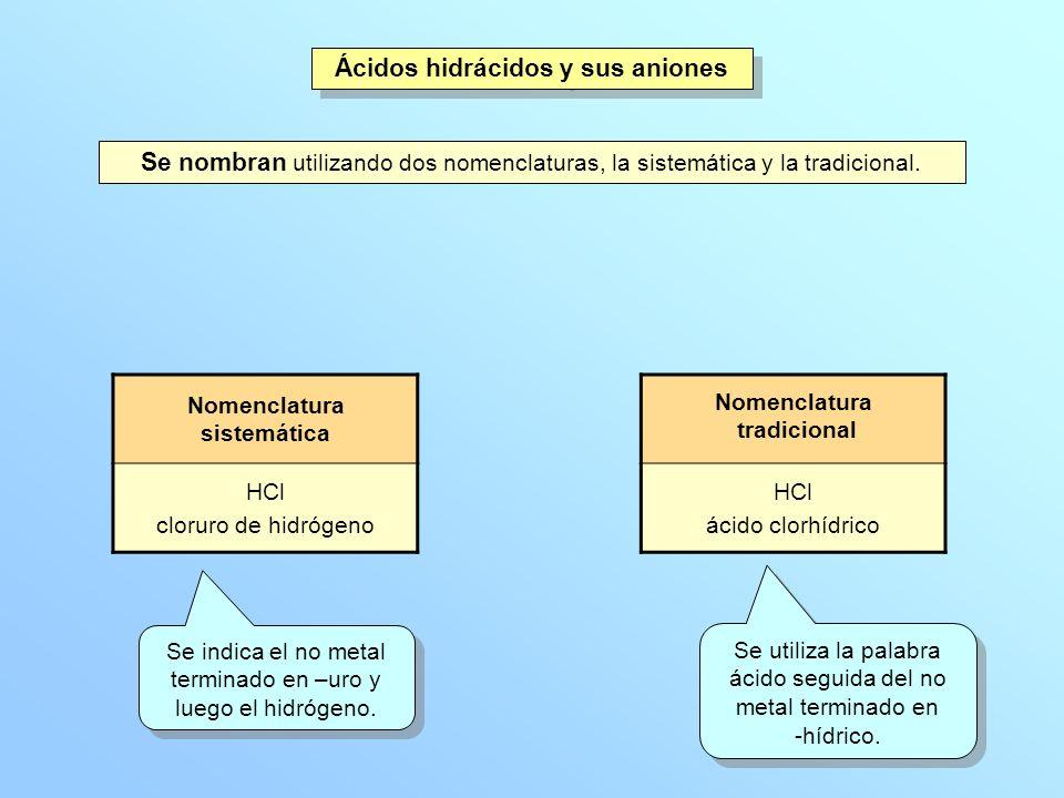 Ácidos hidrácidos y sus aniones Nomenclatura sistemática