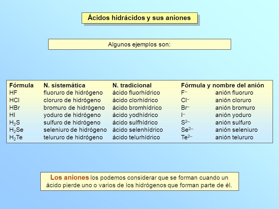 Ácidos hidrácidos y sus aniones