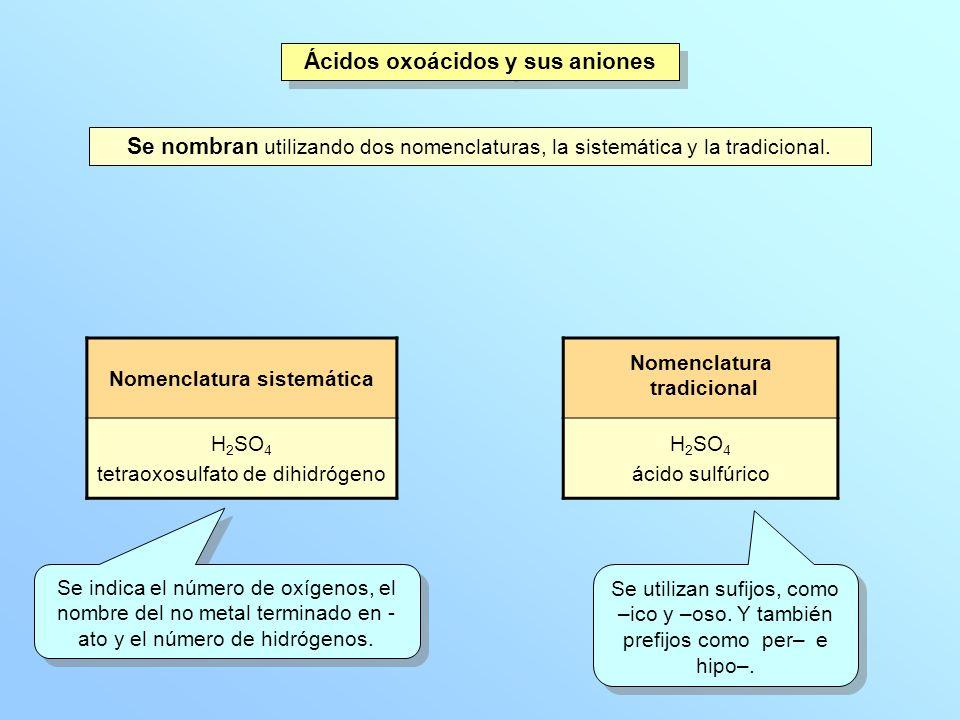 Ácidos oxoácidos y sus aniones Nomenclatura sistemática
